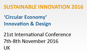 Sustainable Innovation 2015 Banner